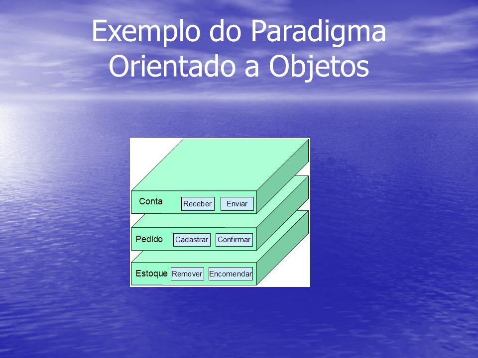 Exemplo do Paradigma Orientado a Objetos