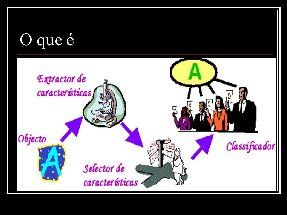 O que é O Reconhecimento de Padrões (RP) é a ciência que trata da classificação e descrição de objetos.