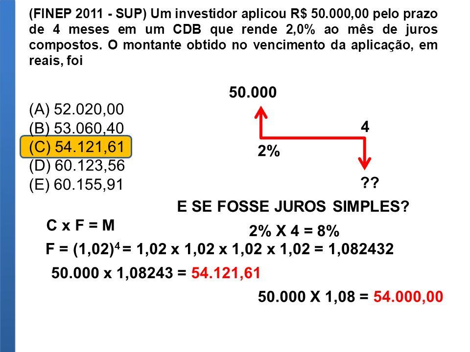 (FINEP 2011 - SUP) Um investidor aplicou R$ 50.000,00 pelo prazo de 4 meses em um CDB que rende 2,0% ao mês de juros compostos. O montante obtido no v