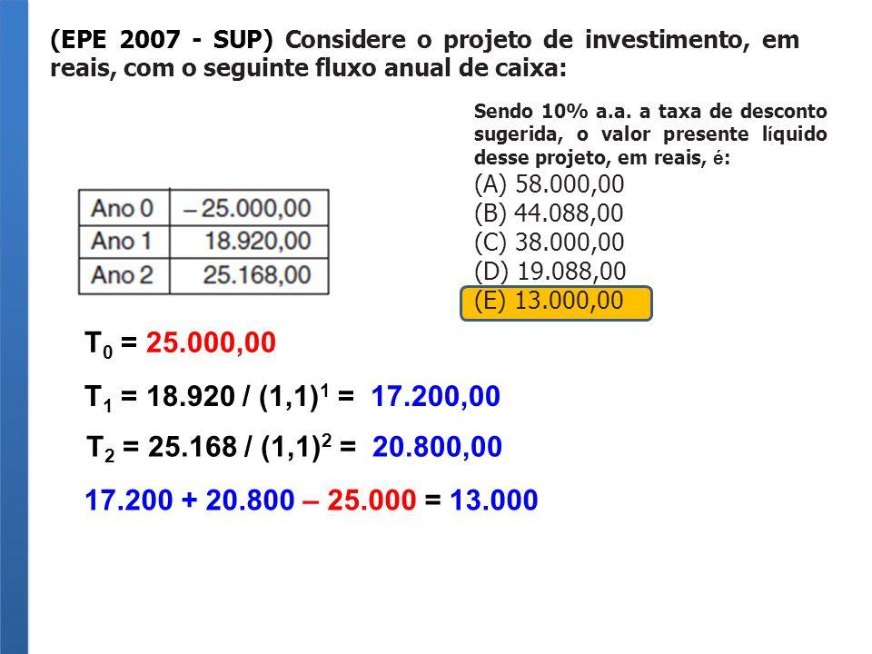 (EPE 2007 - SUP) Considere o projeto de investimento, em reais, com o seguinte fluxo anual de caixa: Sendo 10% a.a. a taxa de desconto sugerida, o val