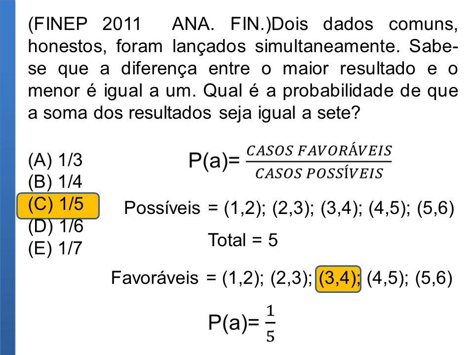 (FINEP 2011 ANA. FIN.)Dois dados comuns, honestos, foram lançados simultaneamente. Sabe- se que a diferença entre o maior resultado e o menor é igual