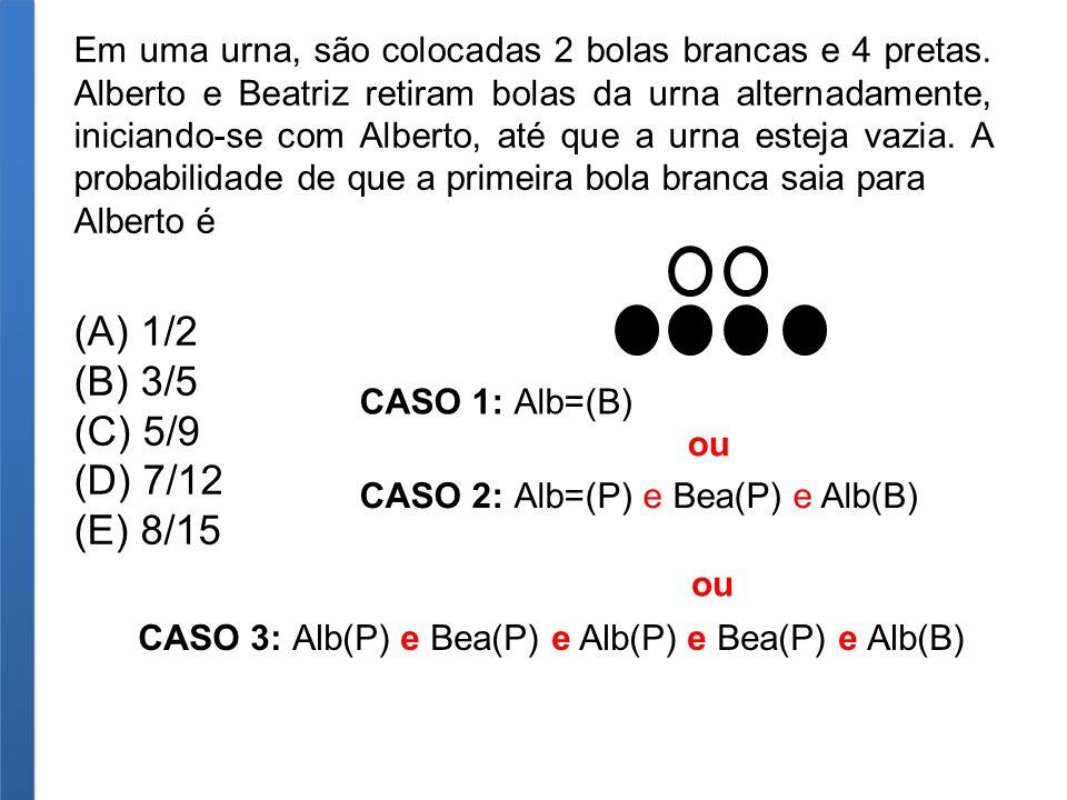 Em uma urna, são colocadas 2 bolas brancas e 4 pretas. Alberto e Beatriz retiram bolas da urna alternadamente, iniciando-se com Alberto, até que a urn