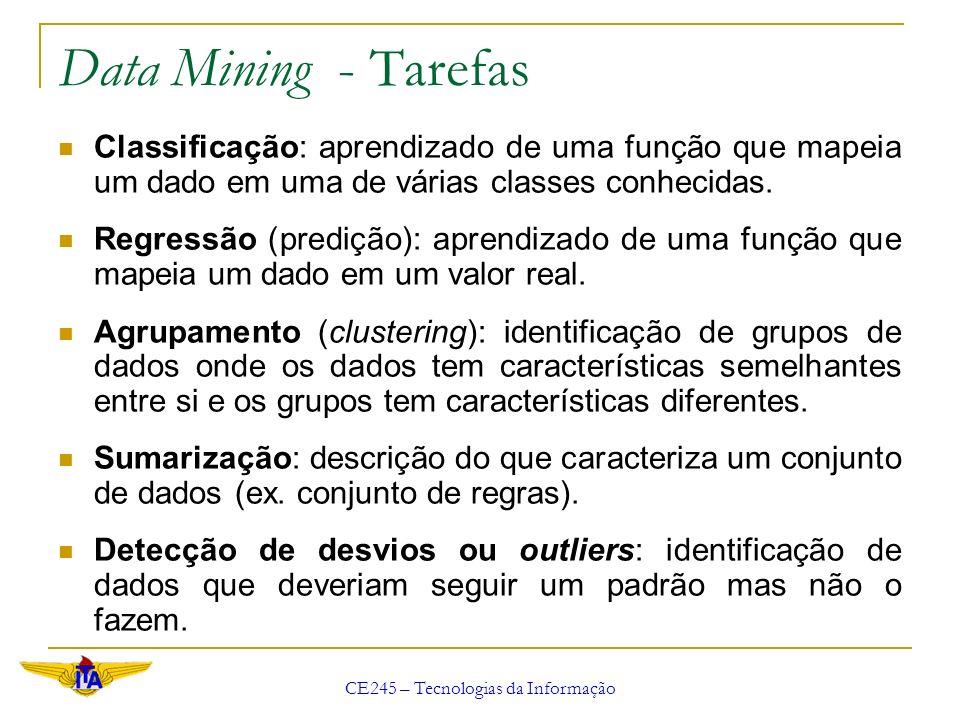 CE245 – Tecnologias da Informação Data Mining - Tarefas Classificação: aprendizado de uma função que mapeia um dado em uma de várias classes conhecida