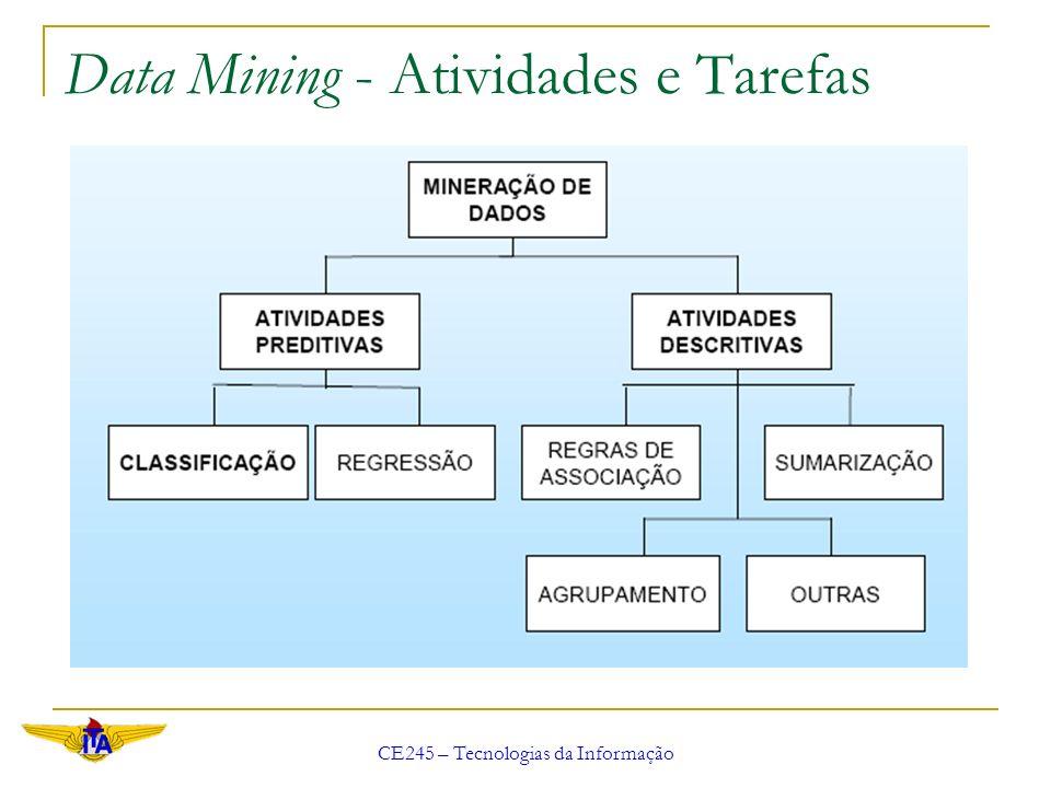 CE245 – Tecnologias da Informação Data Mining - Atividades e Tarefas