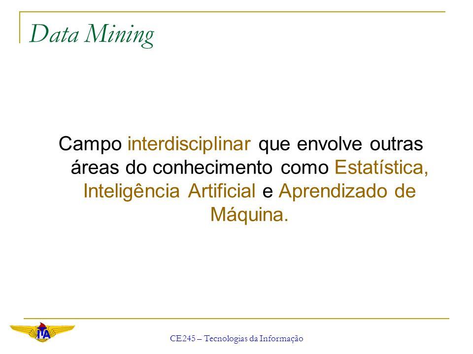 CE245 – Tecnologias da Informação Data Mining Campo interdisciplinar que envolve outras áreas do conhecimento como Estatística, Inteligência Artificia
