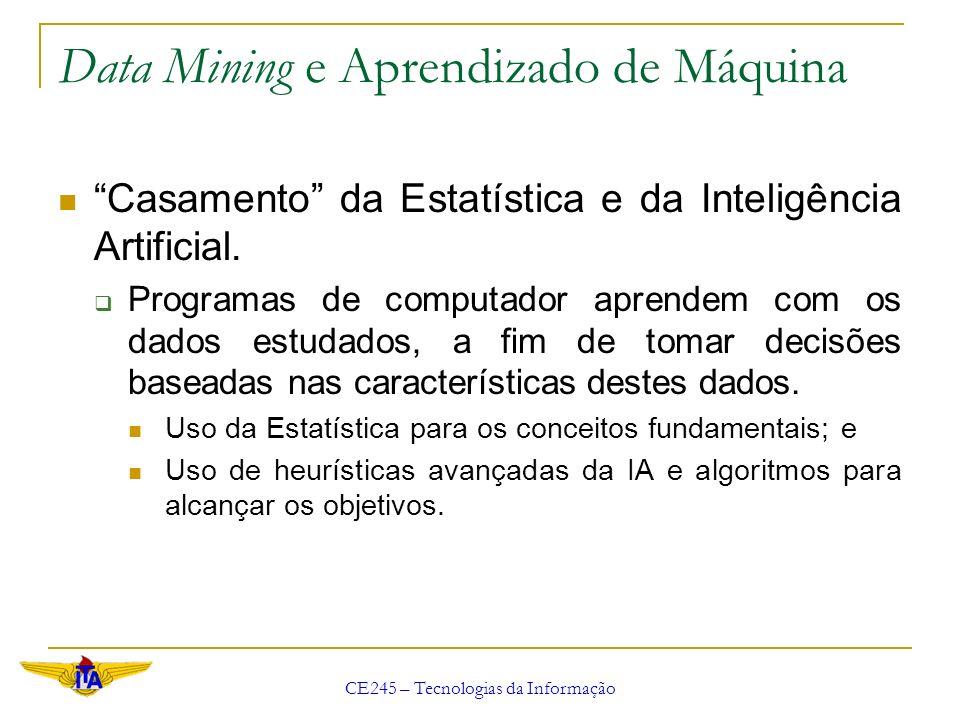 CE245 – Tecnologias da Informação Data Mining e Aprendizado de Máquina Casamento da Estatística e da Inteligência Artificial. Programas de computador