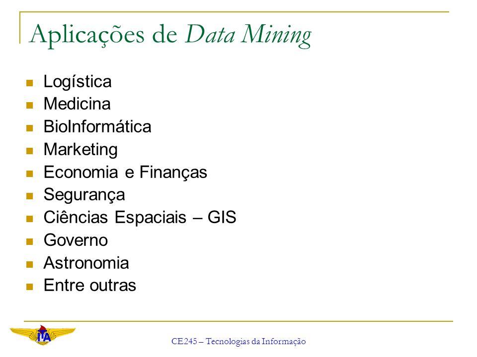 CE245 – Tecnologias da Informação Aplicações de Data Mining Logística Medicina BioInformática Marketing Economia e Finanças Segurança Ciências Espacia