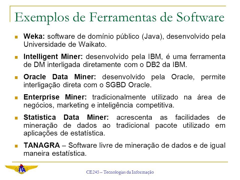 CE245 – Tecnologias da Informação Exemplos de Ferramentas de Software Weka: software de domínio público (Java), desenvolvido pela Universidade de Waik