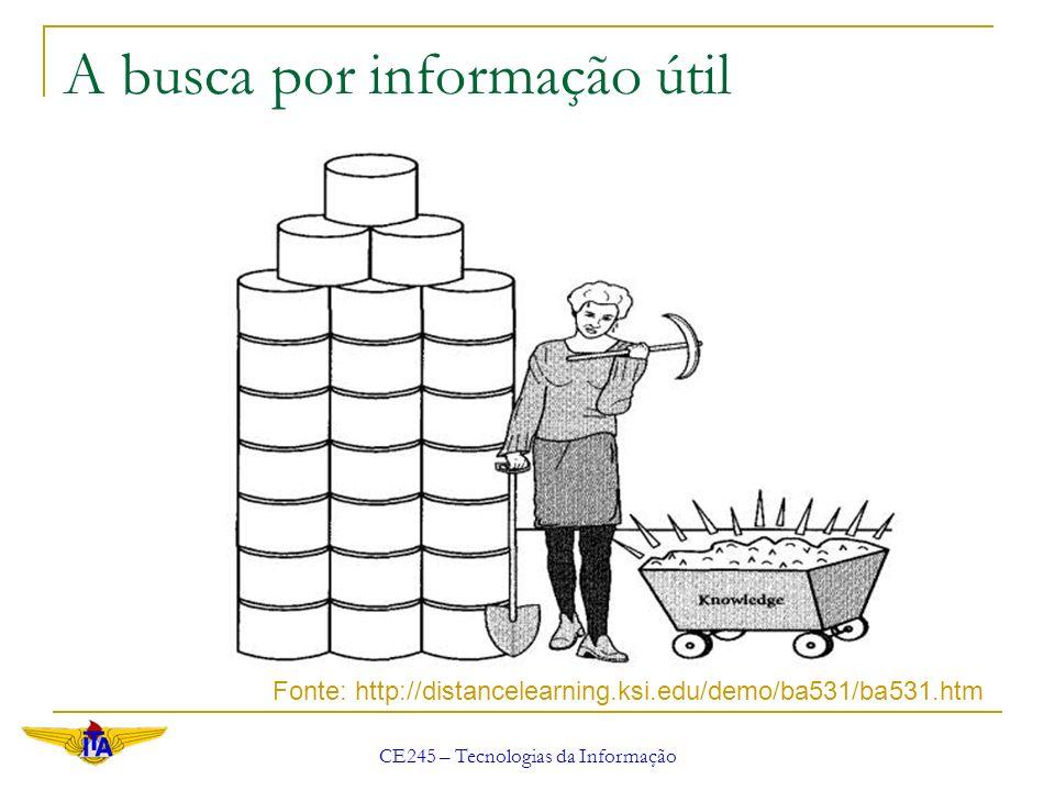 CE245 – Tecnologias da Informação A busca por informação útil Fonte: http://distancelearning.ksi.edu/demo/ba531/ba531.htm