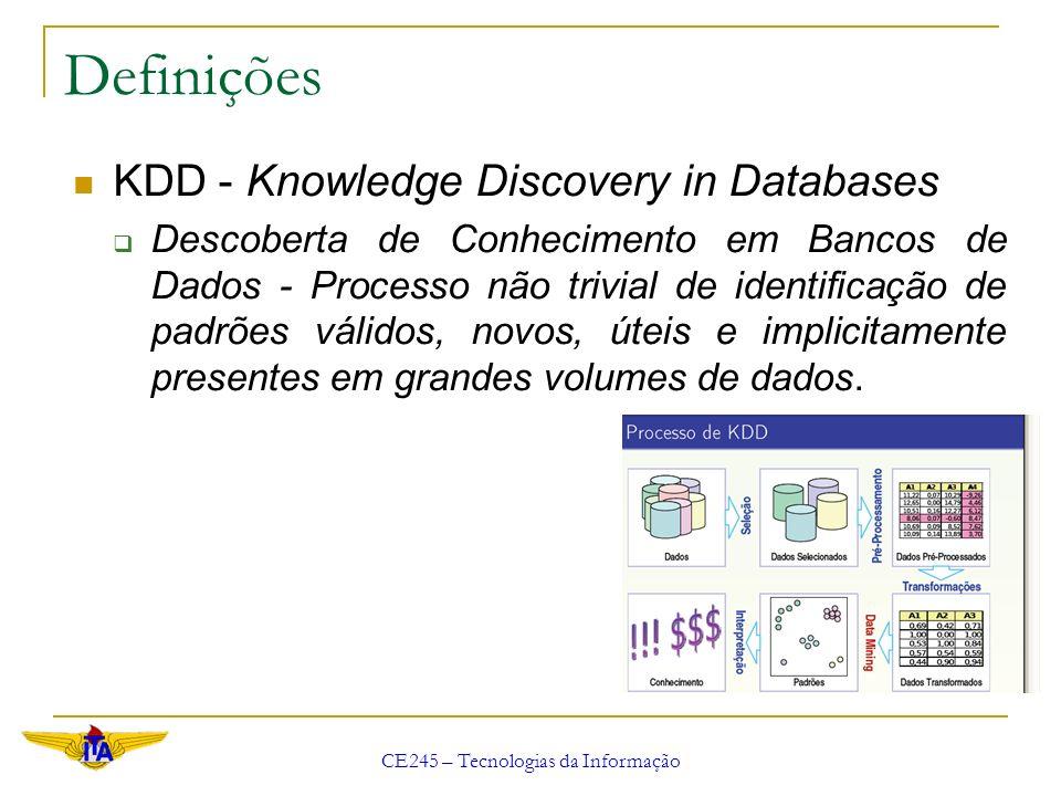 CE245 – Tecnologias da Informação Definições Data Mining (DM) – Consiste da busca, automática ou semi-automática, em grandes quantidades de dados com o objetivo de descobrir padrões importantes, utilizando algoritmos com eficiência computacional aceitável.