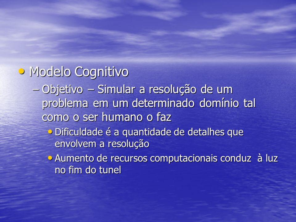 Modelo Cognitivo Modelo Cognitivo –Objetivo – Simular a resolução de um problema em um determinado domínio tal como o ser humano o faz Dificuldade é a