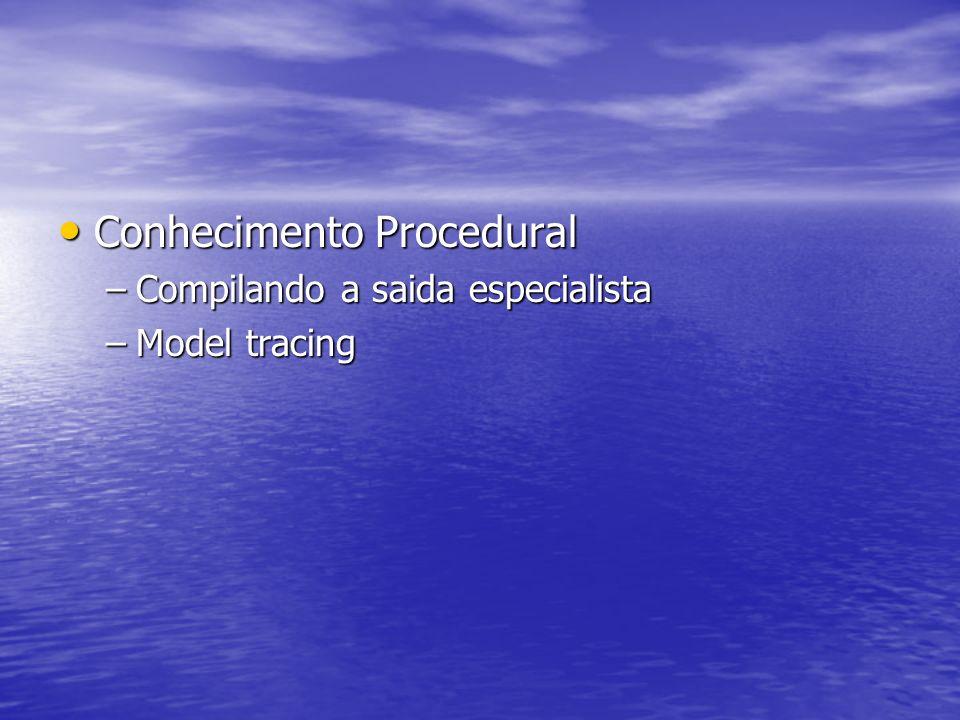 Conhecimento Procedural Conhecimento Procedural –Compilando a saida especialista –Model tracing