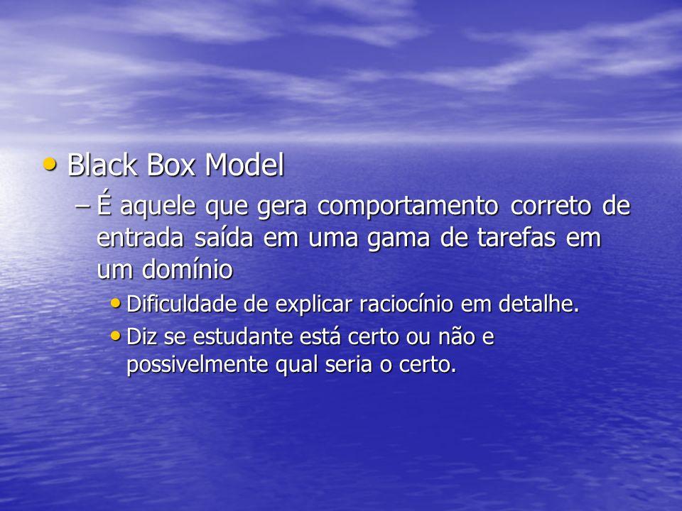 Black Box Model Black Box Model –É aquele que gera comportamento correto de entrada saída em uma gama de tarefas em um domínio Dificuldade de explicar