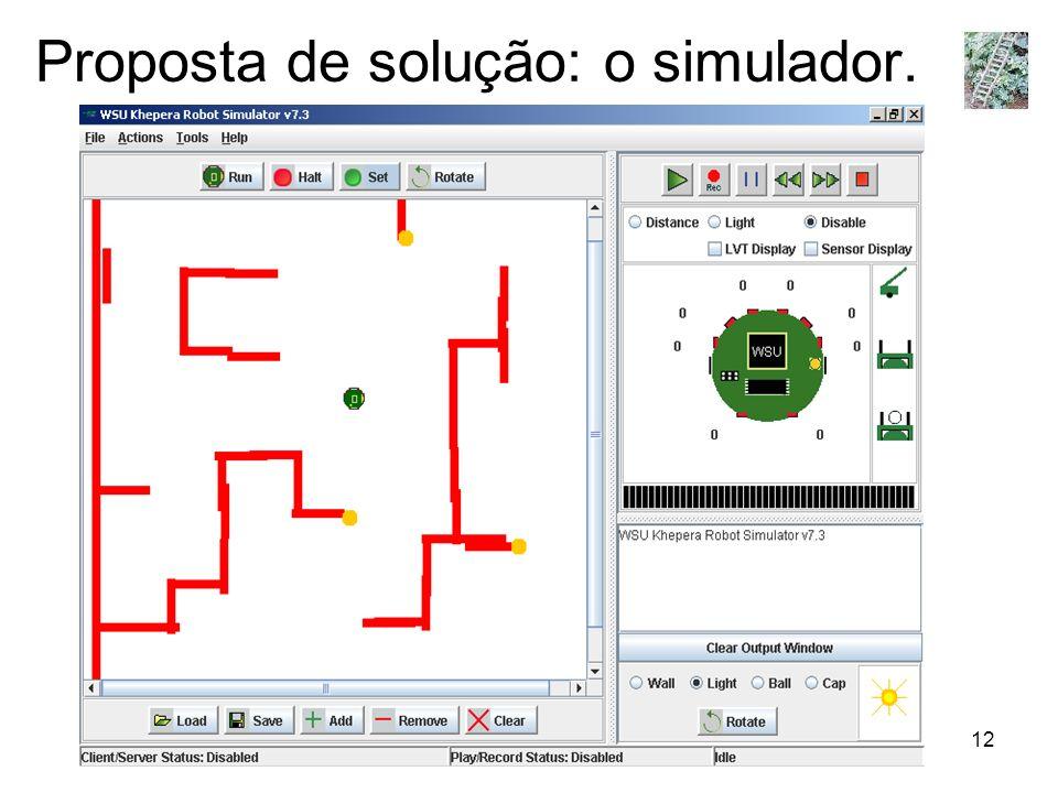 12 Proposta de solução: o simulador.
