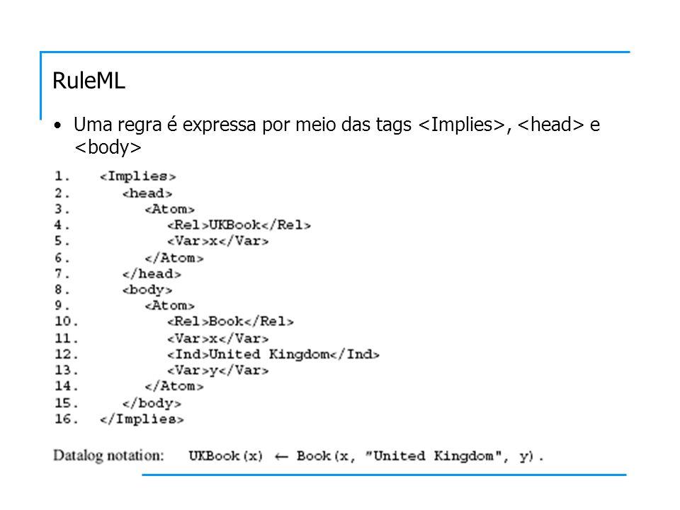 RuleML Uma regra é expressa por meio das tags, e