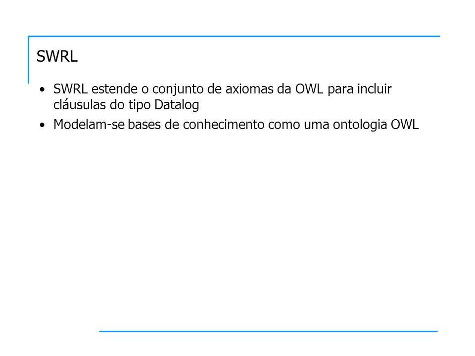 SWRL SWRL estende o conjunto de axiomas da OWL para incluir cláusulas do tipo Datalog Modelam-se bases de conhecimento como uma ontologia OWL