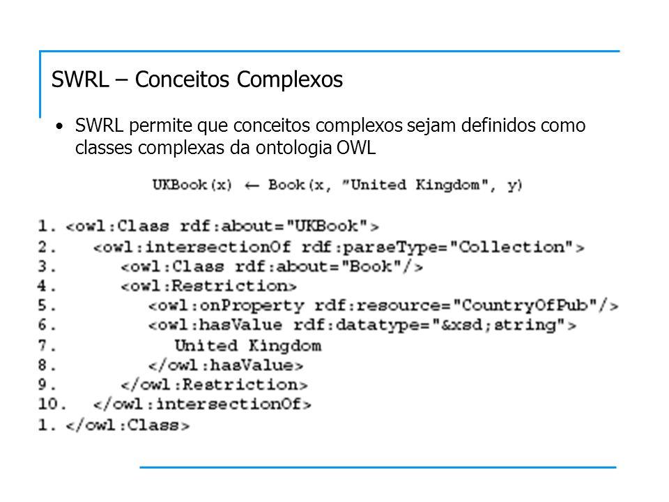 SWRL – Conceitos Complexos SWRL permite que conceitos complexos sejam definidos como classes complexas da ontologia OWL
