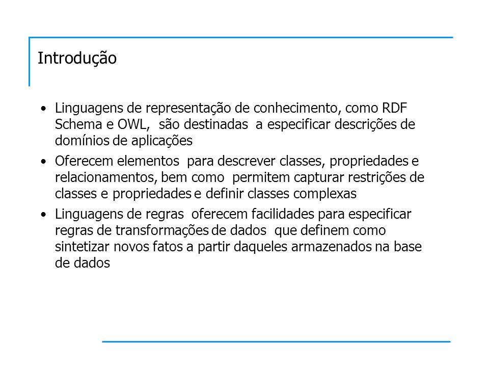 Introdução Linguagens de representação de conhecimento, como RDF Schema e OWL, são destinadas a especificar descrições de domínios de aplicações Ofere