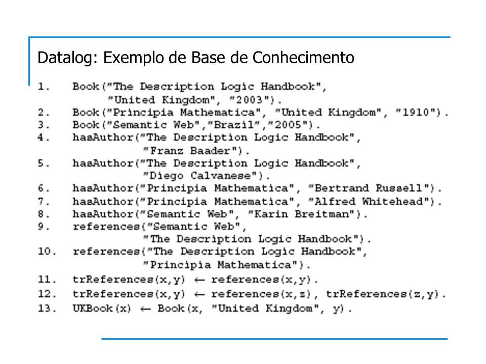 Datalog: Exemplo de Base de Conhecimento