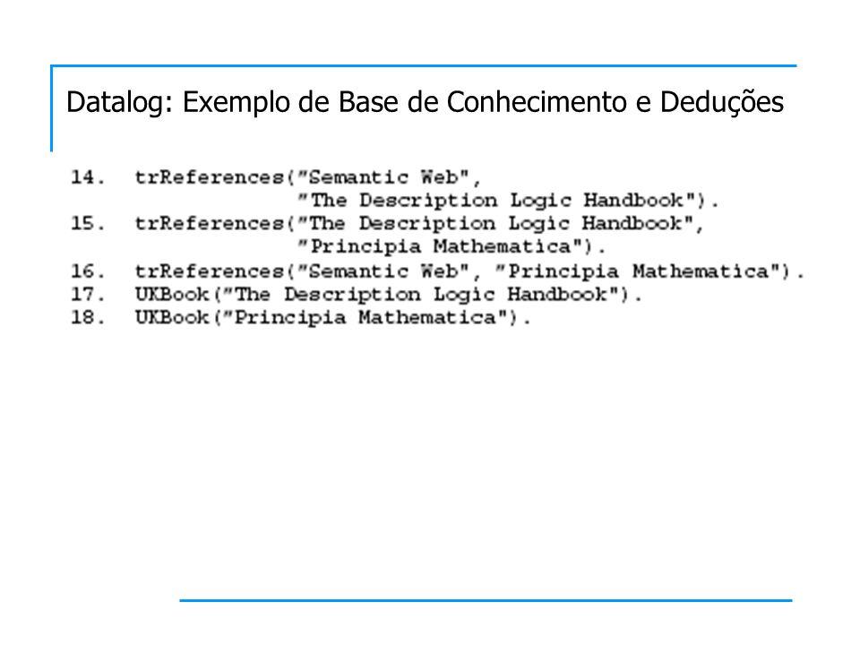 RuleML RuleML é uma linguagem para publicação e compartilhamento de bases de conhecimento na Web RuleML basicamente proporciona uma sintaxe XML para cláusulas Datalog Um átomo em RuleML é expresso por meio das tags,,, e