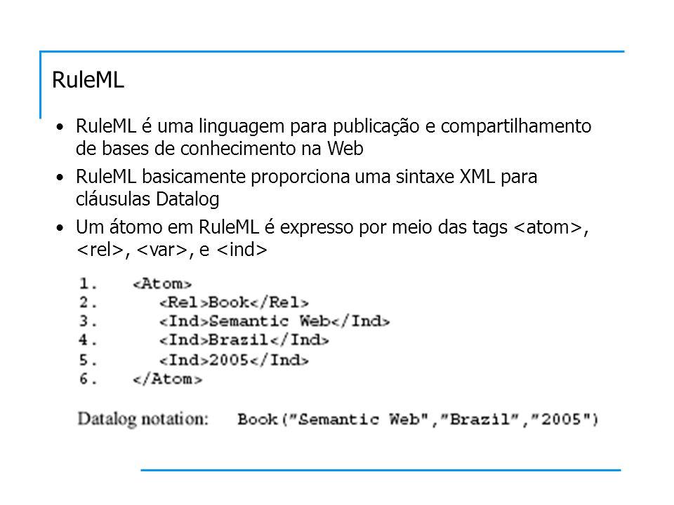 RuleML RuleML é uma linguagem para publicação e compartilhamento de bases de conhecimento na Web RuleML basicamente proporciona uma sintaxe XML para c