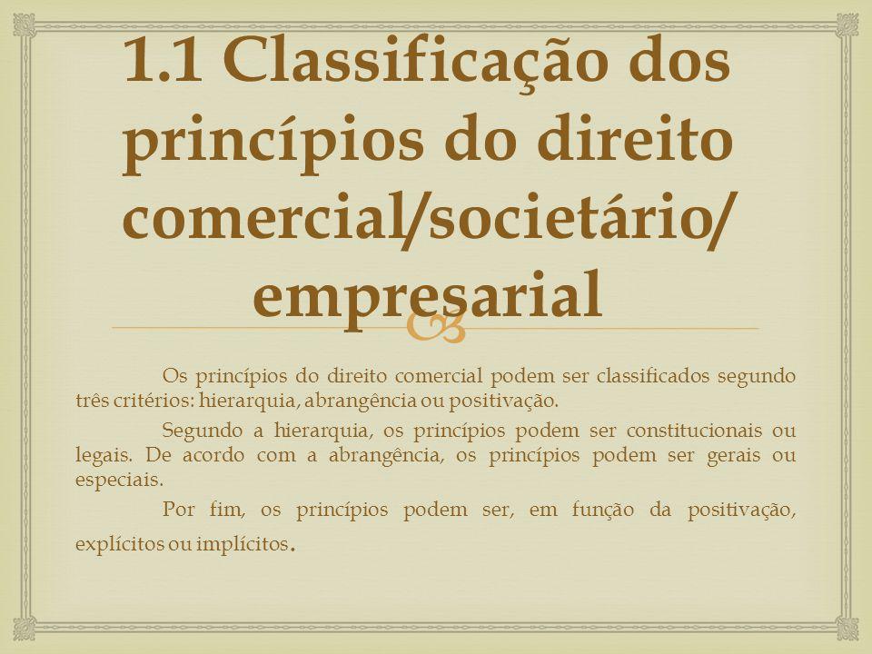 1.1 Classificação dos princípios do direito comercial/societário/ empresarial Os princípios do direito comercial podem ser classificados segundo três