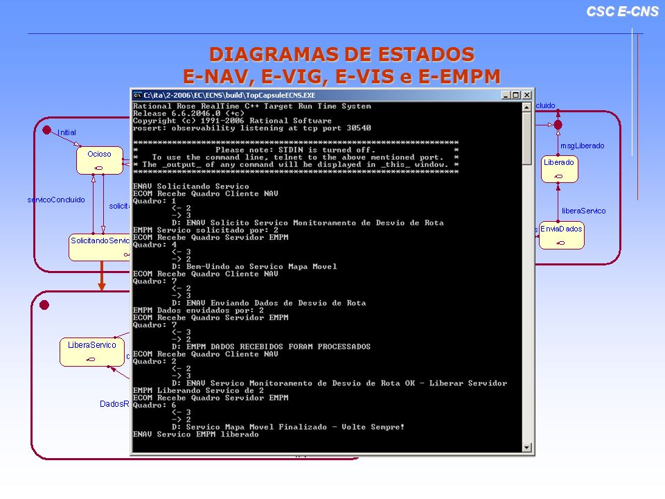 CSC E-CNS DIAGRAMAS DE ESTADOS E-NAV, E-VIG, E-VIS e E-EMPM