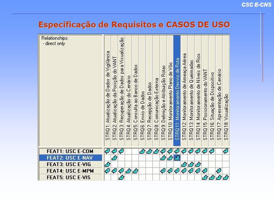CSC E-CNS 1º NÍVEL DE INTEGRAÇÃO – CSC E-COM,E-NAV, E-VIG, E-VIS e E-EMPM E-COM, E-NAV, E-VIG, E-VIS e E-EMPM PASSOS: Estruturação do CSC baseado em Serviços; Estruturação do CSC baseado em Serviços; Implementação de uma Central de Controle e Distribuição de Serviços (E-COM); Implementação de uma Central de Controle e Distribuição de Serviços (E-COM); Desenvolvimento de um Protocolo de Comunicação Padrão; Desenvolvimento de um Protocolo de Comunicação Padrão; Padronização da Estrutura e Comportamento das USCs; Padronização da Estrutura e Comportamento das USCs; Criação de templates para USCs; e Criação de templates para USCs; e Criação de um framework para CSC.