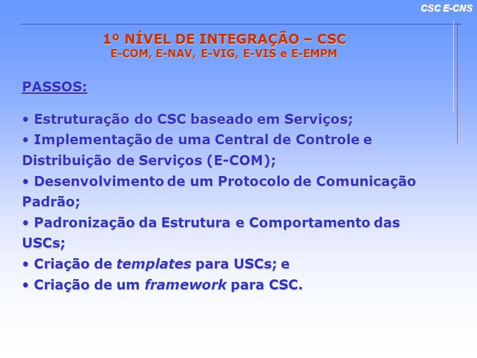 CSC E-CNS Quadro ID_MsgID_OrigemID_DestinoDados PROTOCOLOS DE COMUNICAÇÃO PADRÃO ID_E_MPM = 3 ID_E_NAV = 2 MonitoraDesvioRota REQUISITA = 1 Especificação do Protocolo