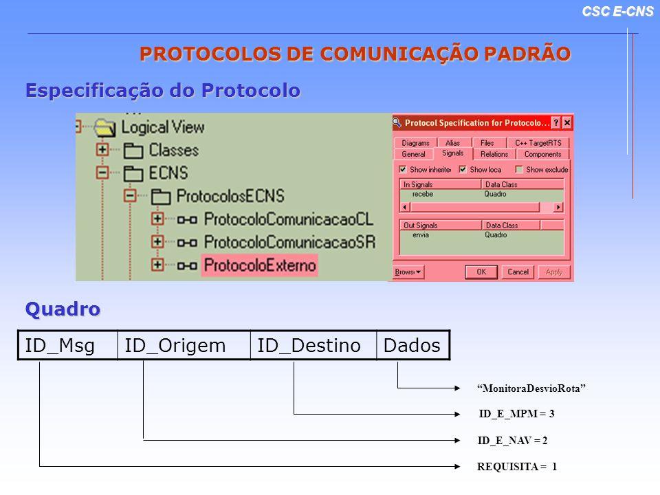 CSC E-CNS DIAGRAMAS DE SEQUÊNCIA