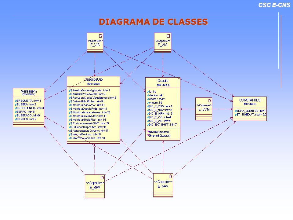CSC E-CNS DIAGRAMA DE CLASSES
