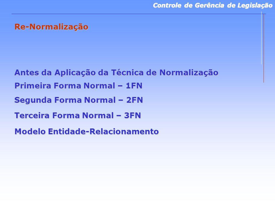 Controle de Gerência de Legislação Re-Normalização Antes da Aplicação da Técnica de Normalização Primeira Forma Normal – 1FN Segunda Forma Normal – 2FN Terceira Forma Normal – 3FN Modelo Entidade-Relacionamento
