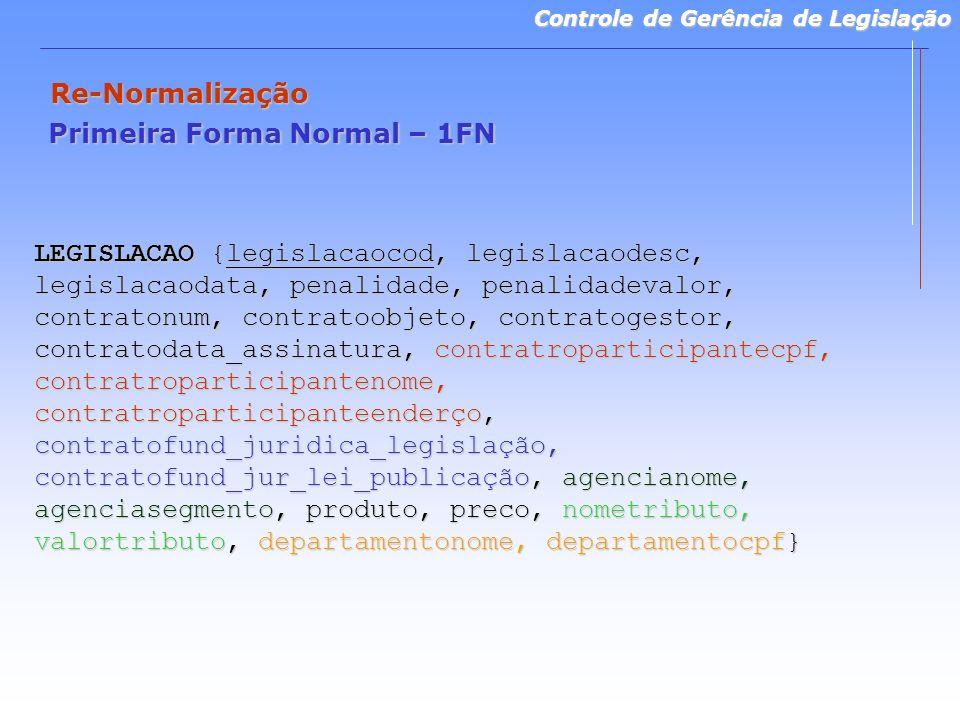 Controle de Gerência de Legislação Re-Normalização Primeira Forma Normal – 1FN LEGISLACAO {legislacaocod, legislacaodesc, legislacaodata, penalidade,