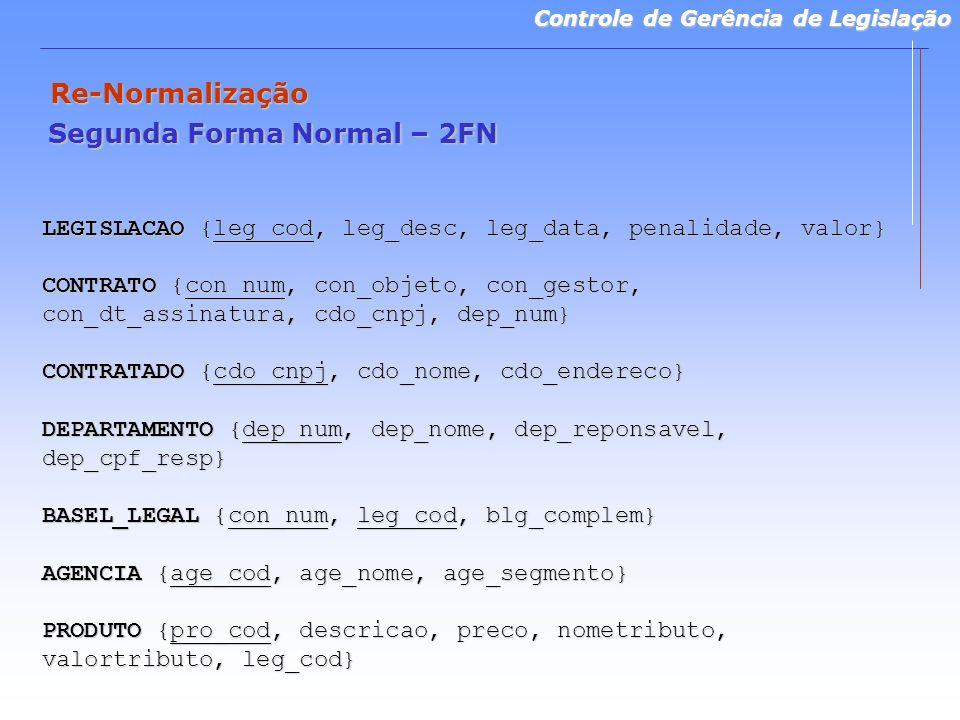 Controle de Gerência de Legislação Re-Normalização Segunda Forma Normal – 2FN LEGISLACAO {leg_cod, leg_desc, leg_data, penalidade, valor} CONTRATO {con_num, con_objeto, con_gestor, con_dt_assinatura, cdo_cnpj, dep_num} CONTRATADO {cdo_cnpj, cdo_nome, cdo_endereco} DEPARTAMENTO {dep_num, dep_nome, dep_reponsavel, dep_cpf_resp} BASEL_LEGAL {con_num, leg_cod, blg_complem} AGENCIA {age_cod, age_nome, age_segmento} PRODUTO {pro_cod, descricao, preco, nometributo, valortributo, leg_cod}