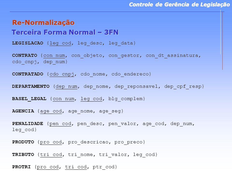 Controle de Gerência de Legislação Re-Normalização Terceira Forma Normal – 3FN LEGISLACAO {leg_cod, leg_desc, leg_data} CONTRATO {con_num, con_objeto, con_gestor, con_dt_assinatura, cdo_cnpj, dep_num} CONTRATADO {cdo_cnpj, cdo_nome, cdo_endereco} DEPARTAMENTO {dep_num, dep_nome, dep_reponsavel, dep_cpf_resp} BASEL_LEGAL {con_num, leg_cod, blg_complem} AGENCIA {age_cod, age_nome, age_seg} PENALIDADE {pen_cod, pen_desc, pen_valor, age_cod, dep_num, leg_cod} PRODUTO {pro_cod, pro_descricao, pro_preco} TRIBUTO {tri_cod, tri_nome, tri_valor, leg_cod} PROTRI {pro_cod, tri_cod, ptr_cod}