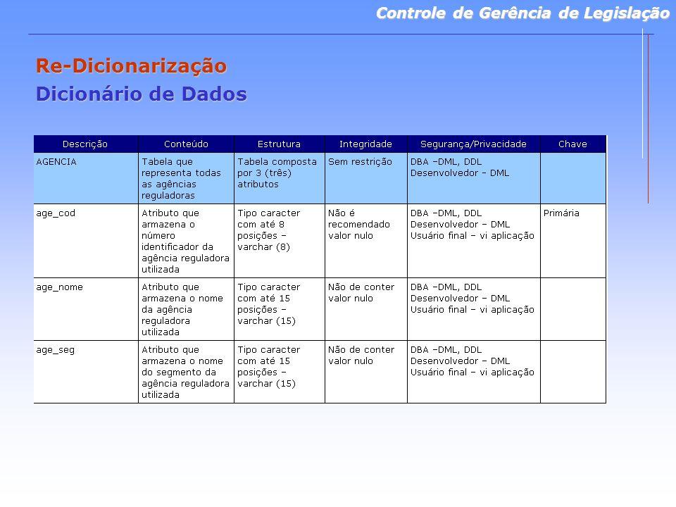Controle de Gerência de Legislação Re-Dicionarização Dicionário de Dados