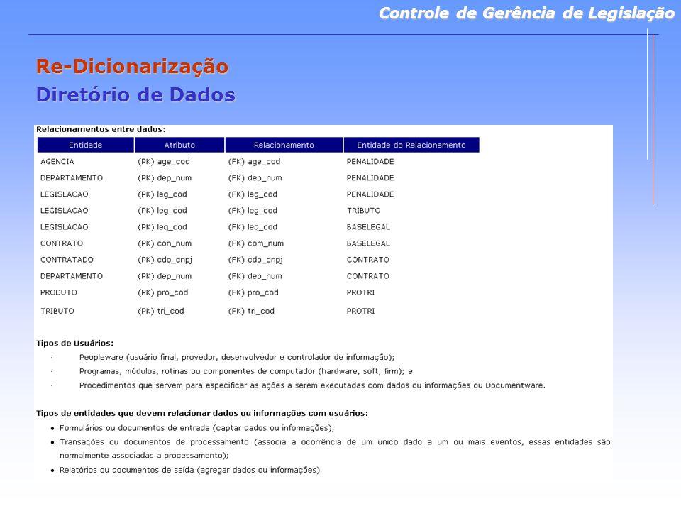Controle de Gerência de Legislação Re-Dicionarização Diretório de Dados