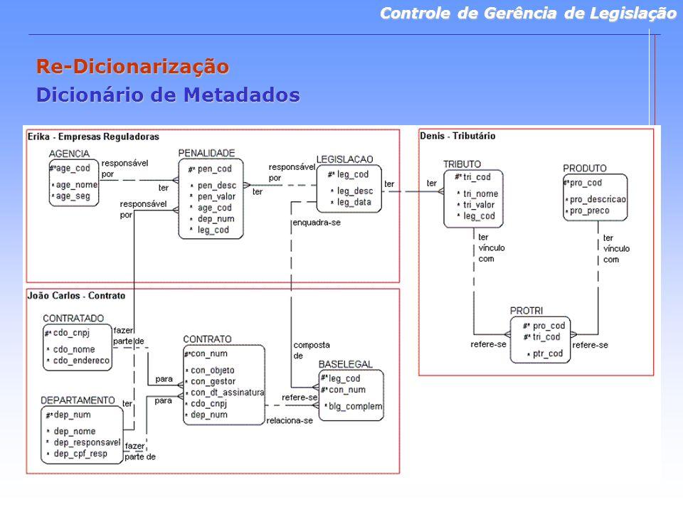 Controle de Gerência de Legislação Re-Dicionarização Dicionário de Metadados