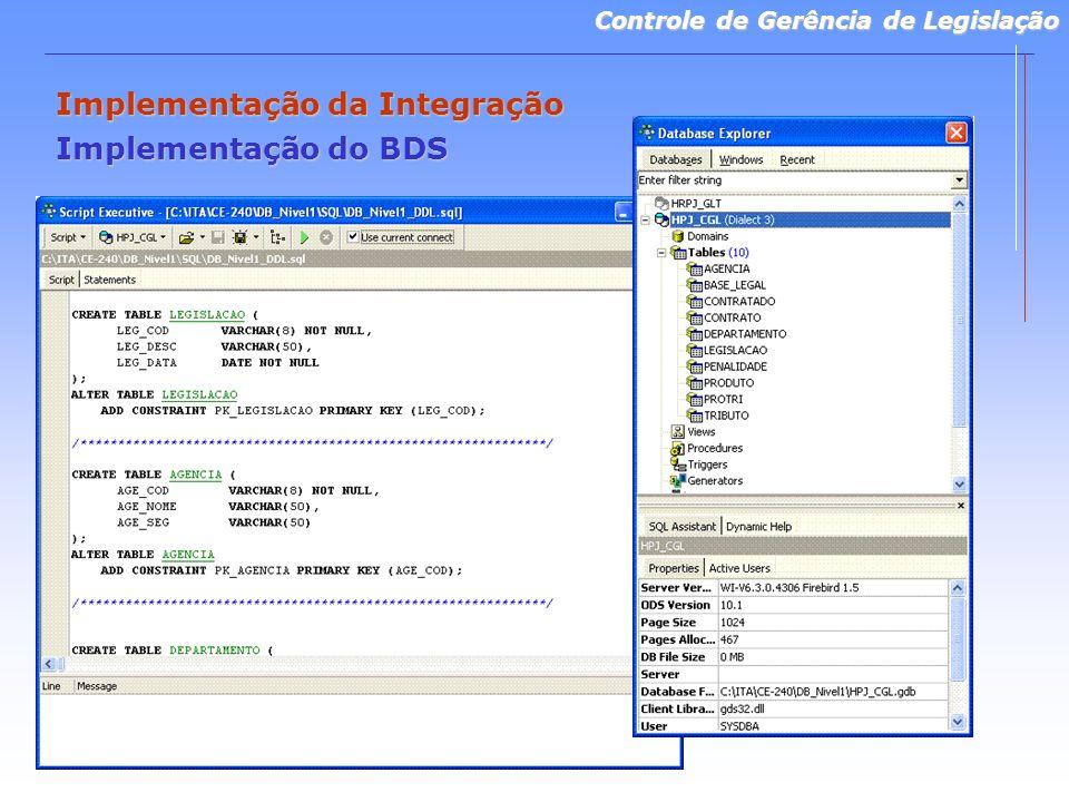 Controle de Gerência de Legislação Implementação da Integração Implementação do BDS