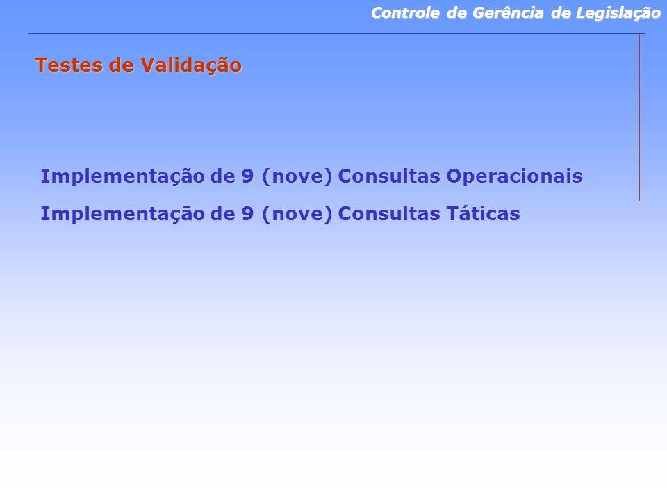 Controle de Gerência de Legislação Testes de Validação Implementação de 9 (nove) Consultas Operacionais Implementação de 9 (nove) Consultas Táticas
