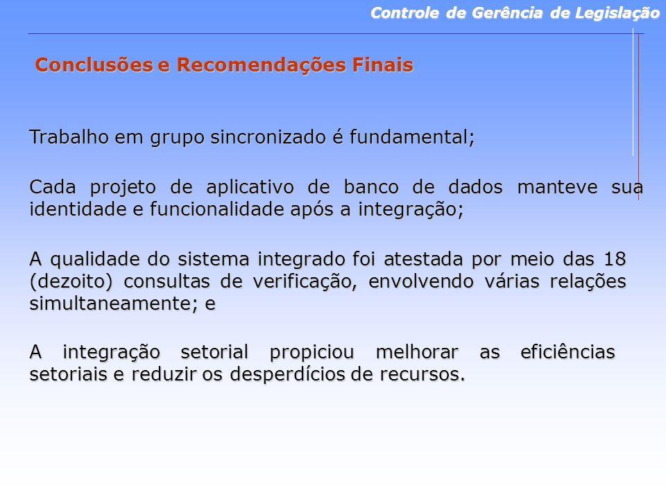 Controle de Gerência de Legislação Conclusões e Recomendações Finais Trabalho em grupo sincronizado é fundamental; Cada projeto de aplicativo de banco