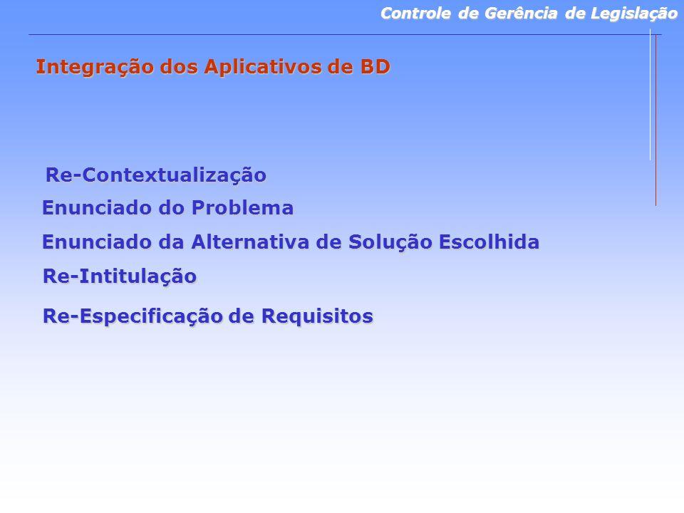 Controle de Gerência de Legislação Integração dos Aplicativos de BD Re-Contextualização Enunciado do Problema Re-Intitulação Enunciado da Alternativa de Solução Escolhida Re-Especificação de Requisitos