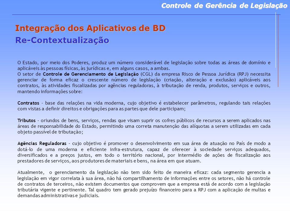 Controle de Gerência de Legislação Integração dos Aplicativos de BD Re-Contextualização O Estado, por meio dos Poderes, produz um número considerável