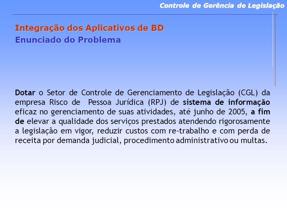 Controle de Gerência de Legislação Integração dos Aplicativos de BD Enunciado do Problema Dotar o Setor de Controle de Gerenciamento de Legislação (CGL) da empresa Risco de Pessoa Jurídica (RPJ) de sistema de informação eficaz no gerenciamento de suas atividades, até junho de 2005, a fim de elevar a qualidade dos serviços prestados atendendo rigorosamente a legislação em vigor, reduzir custos com re-trabalho e com perda de receita por demanda judicial, procedimento administrativo ou multas.