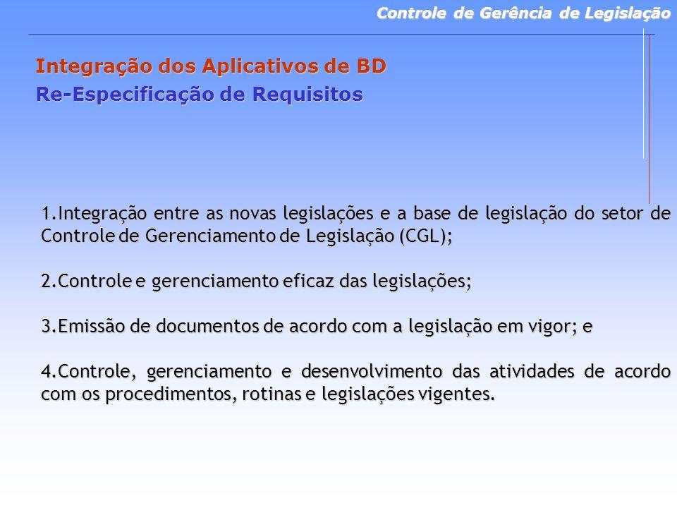 Controle de Gerência de Legislação Integração dos Aplicativos de BD Re-Especificação de Requisitos 1.Integração entre as novas legislações e a base de legislação do setor de Controle de Gerenciamento de Legislação (CGL); 2.Controle e gerenciamento eficaz das legislações; 3.Emissão de documentos de acordo com a legislação em vigor; e 4.Controle, gerenciamento e desenvolvimento das atividades de acordo com os procedimentos, rotinas e legislações vigentes.