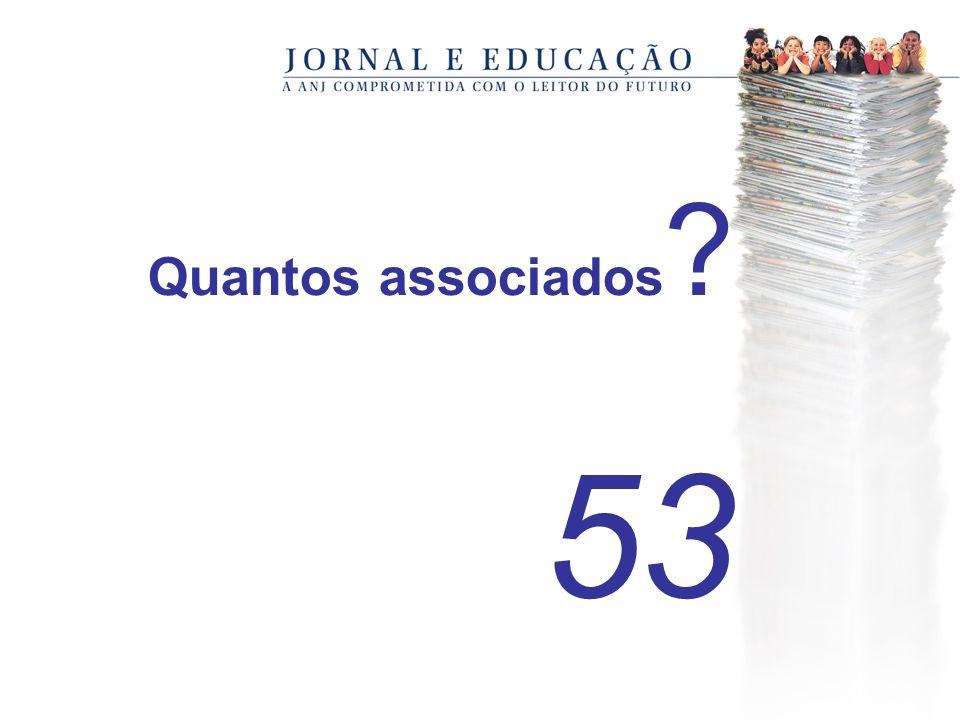 Quantos associados 53