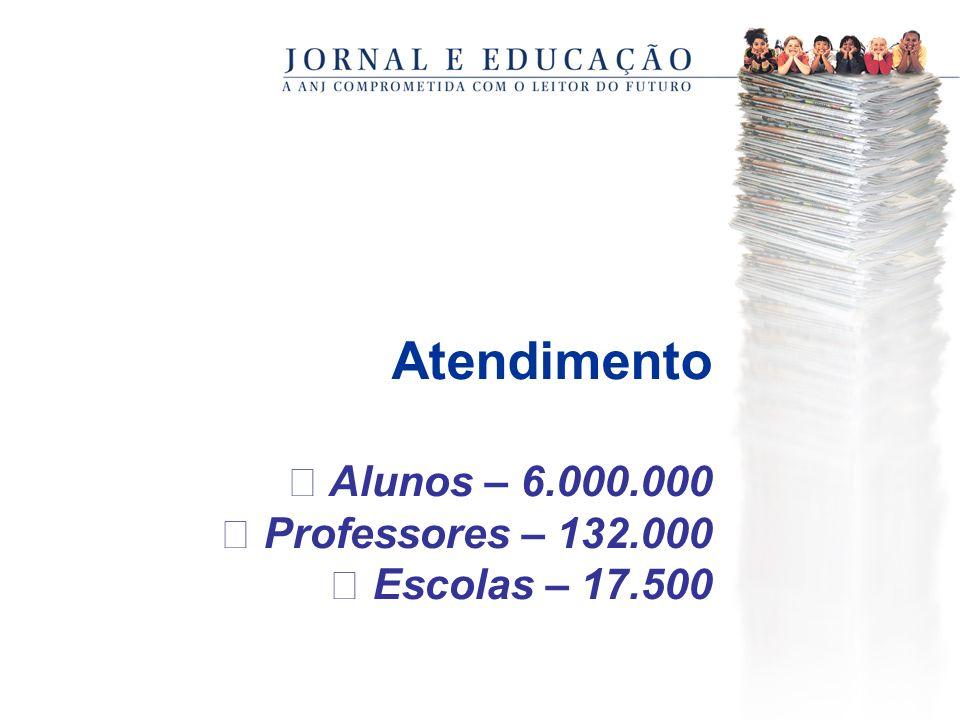 Atendimento  Alunos – 6.000.000  Professores – 132.000  Escolas – 17.500