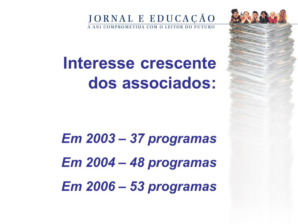 Interesse crescente dos associados: Em 2003 – 37 programas Em 2004 – 48 programas Em 2006 – 53 programas