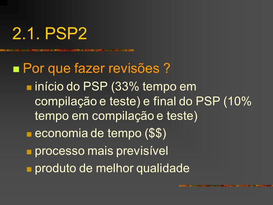 2.1. PSP2 Por que fazer revisões ? início do PSP (33% tempo em compilação e teste) e final do PSP (10% tempo em compilação e teste) economia de tempo