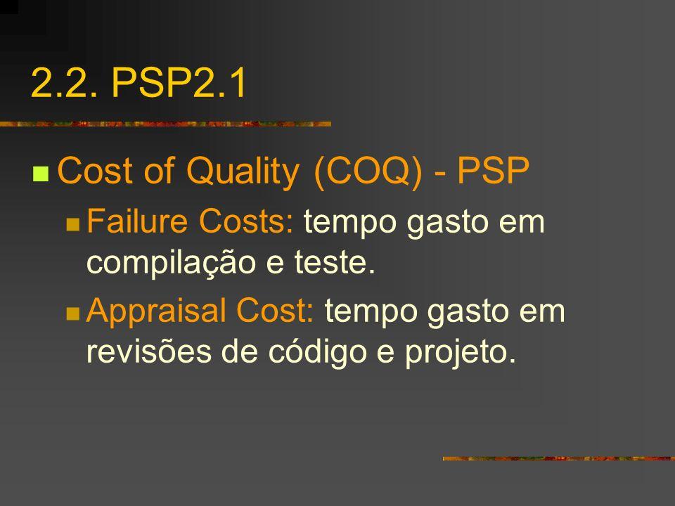 2.2. PSP2.1 Cost of Quality (COQ) - PSP Failure Costs: tempo gasto em compilação e teste. Appraisal Cost: tempo gasto em revisões de código e projeto.